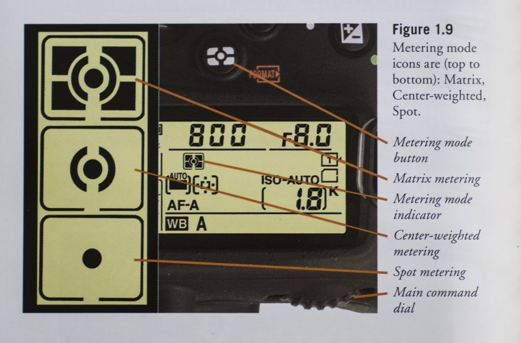 Image showing the different metering modes of a Nikon D7100