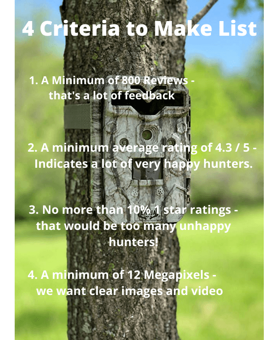 Trail Camera Reviews 4 Criteria to Make The List